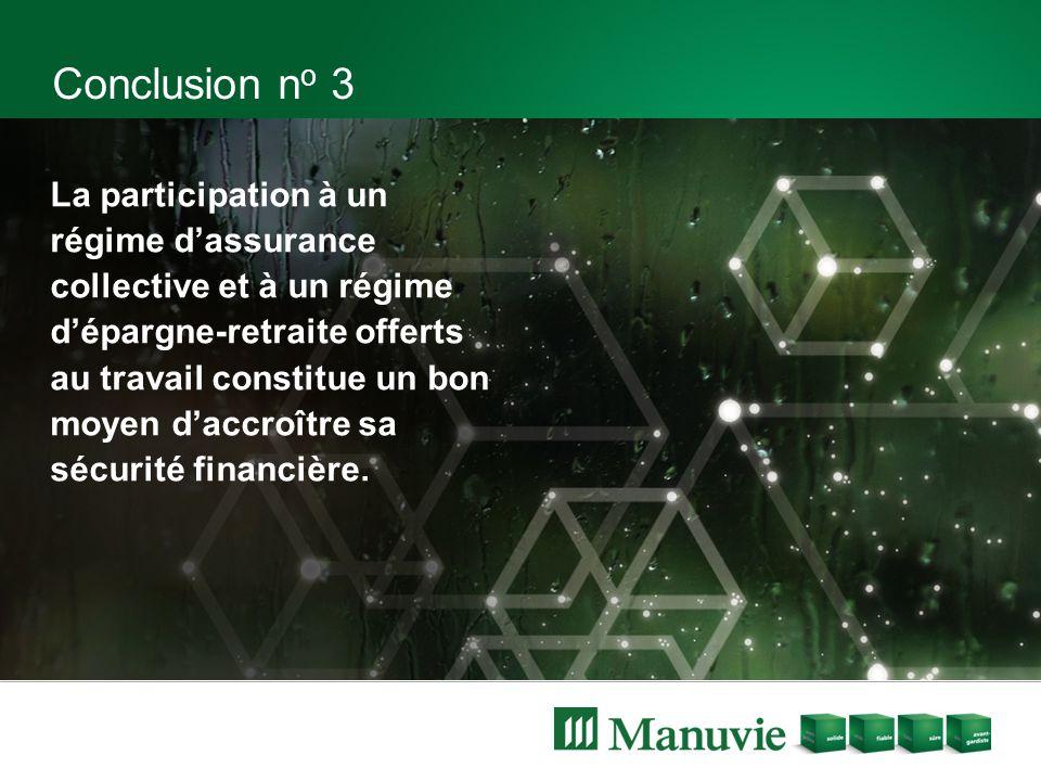 Conclusion n o 3 La participation à un régime d'assurance collective et à un régime d'épargne-retraite offerts au travail constitue un bon moyen d'accroître sa sécurité financière.