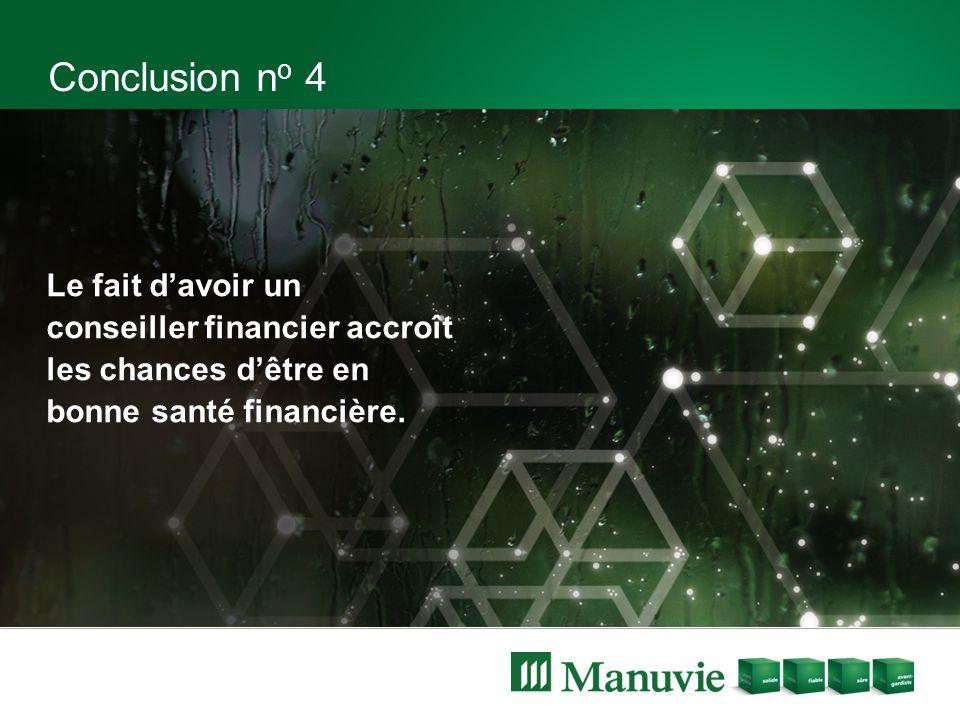 Conclusion n o 4 Le fait d'avoir un conseiller financier accroît les chances d'être en bonne santé financière.