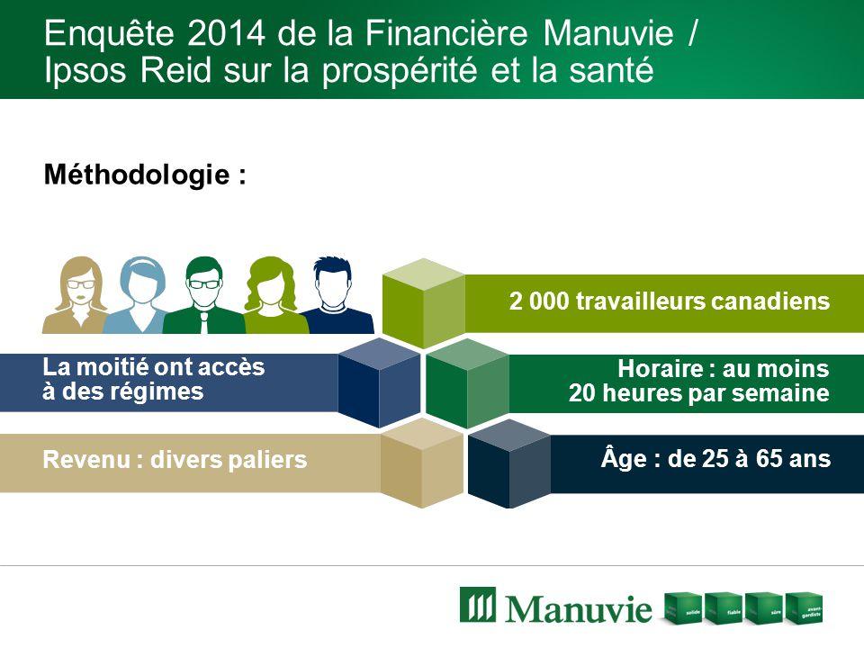 Enquête 2014 de la Financière Manuvie / Ipsos Reid sur la prospérité et la santé 2 000 travailleurs canadiens Horaire : au moins 20 heures par semaine