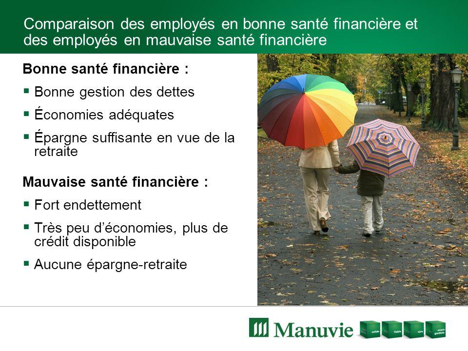 Comparaison des employés en bonne santé financière et des employés en mauvaise santé financière Bonne santé financière :  Bonne gestion des dettes 