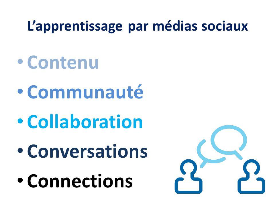 L'apprentissage par médias sociaux Contenu Communauté Collaboration Conversations Connections