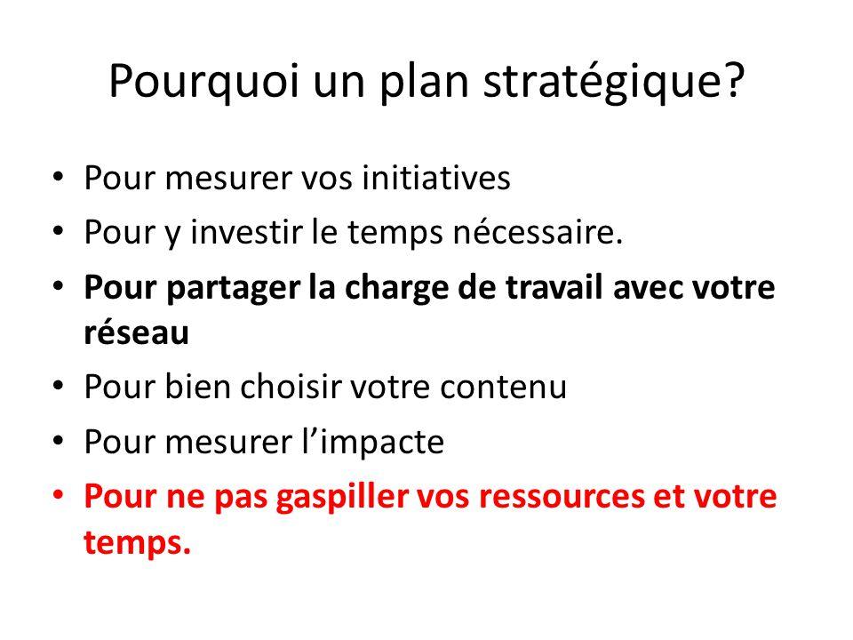 Pourquoi un plan stratégique. Pour mesurer vos initiatives Pour y investir le temps nécessaire.