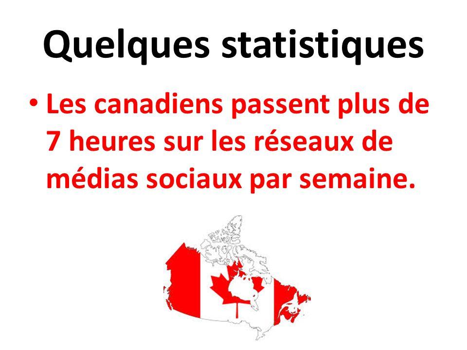Quelques statistiques Les canadiens passent plus de 7 heures sur les réseaux de médias sociaux par semaine.