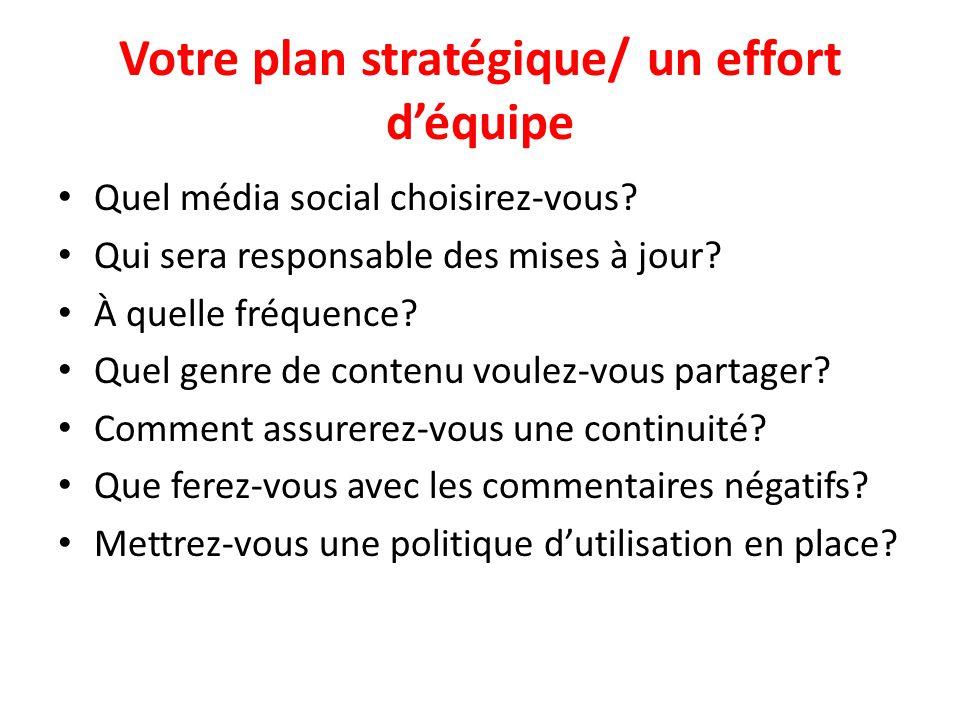 Votre plan stratégique/ un effort d'équipe Quel média social choisirez-vous.
