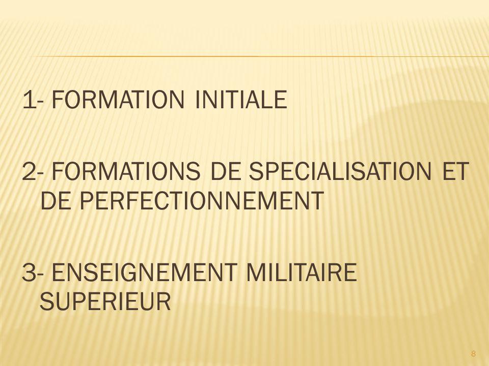 1- FORMATION INITIALE 2- FORMATIONS DE SPECIALISATION ET DE PERFECTIONNEMENT 3- ENSEIGNEMENT MILITAIRE SUPERIEUR 8