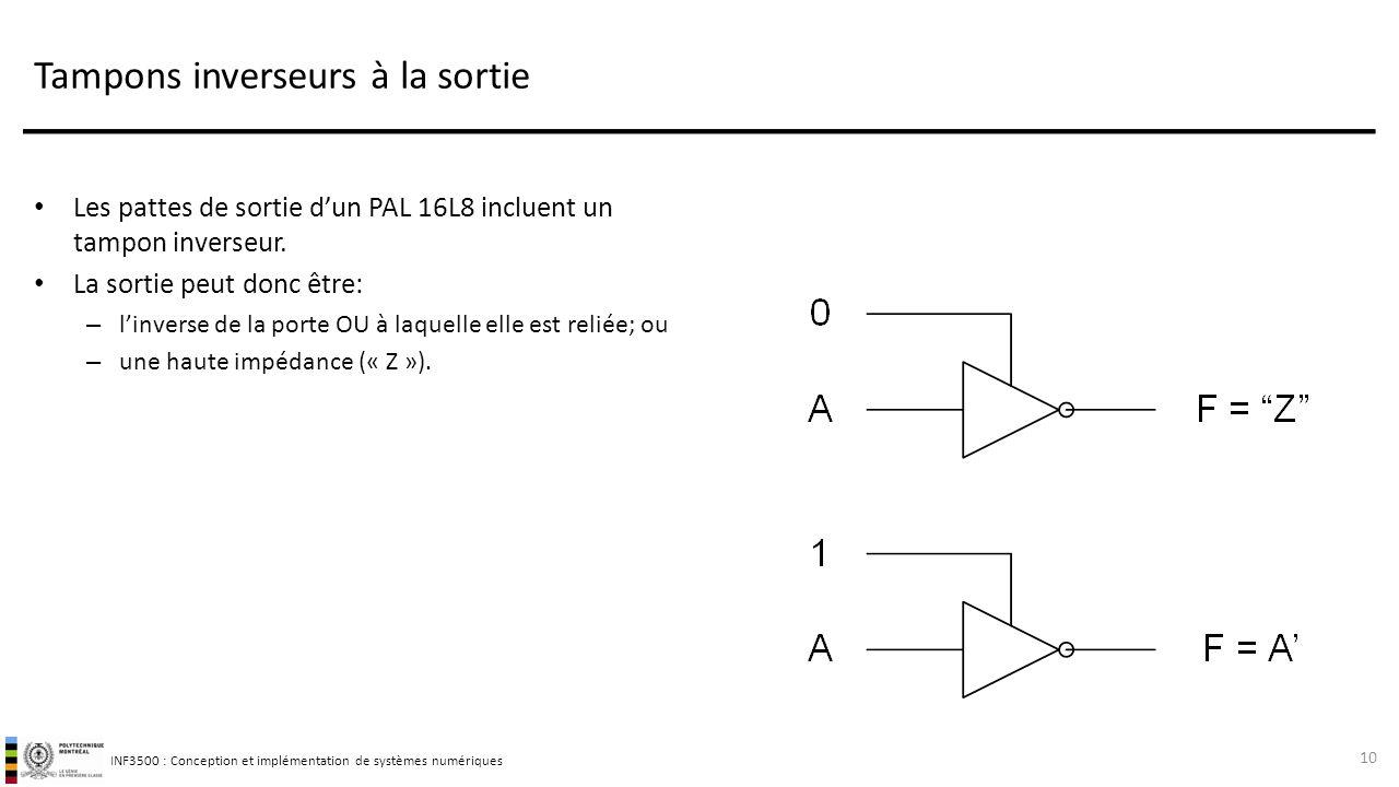 INF3500 : Conception et implémentation de systèmes numériques Tampons inverseurs à la sortie Les pattes de sortie d'un PAL 16L8 incluent un tampon inv