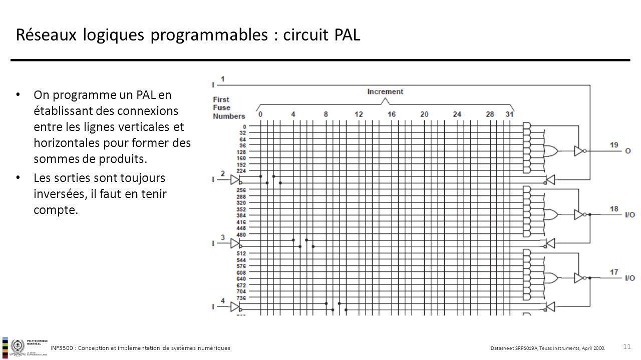 INF3500 : Conception et implémentation de systèmes numériques Réseaux logiques programmables : circuit PAL On programme un PAL en établissant des conn