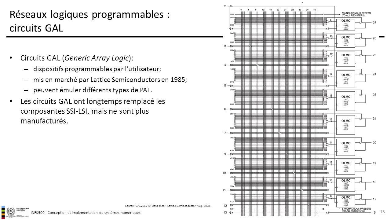 INF3500 : Conception et implémentation de systèmes numériques Réseaux logiques programmables : circuits GAL 13 Circuits GAL (Generic Array Logic): – d