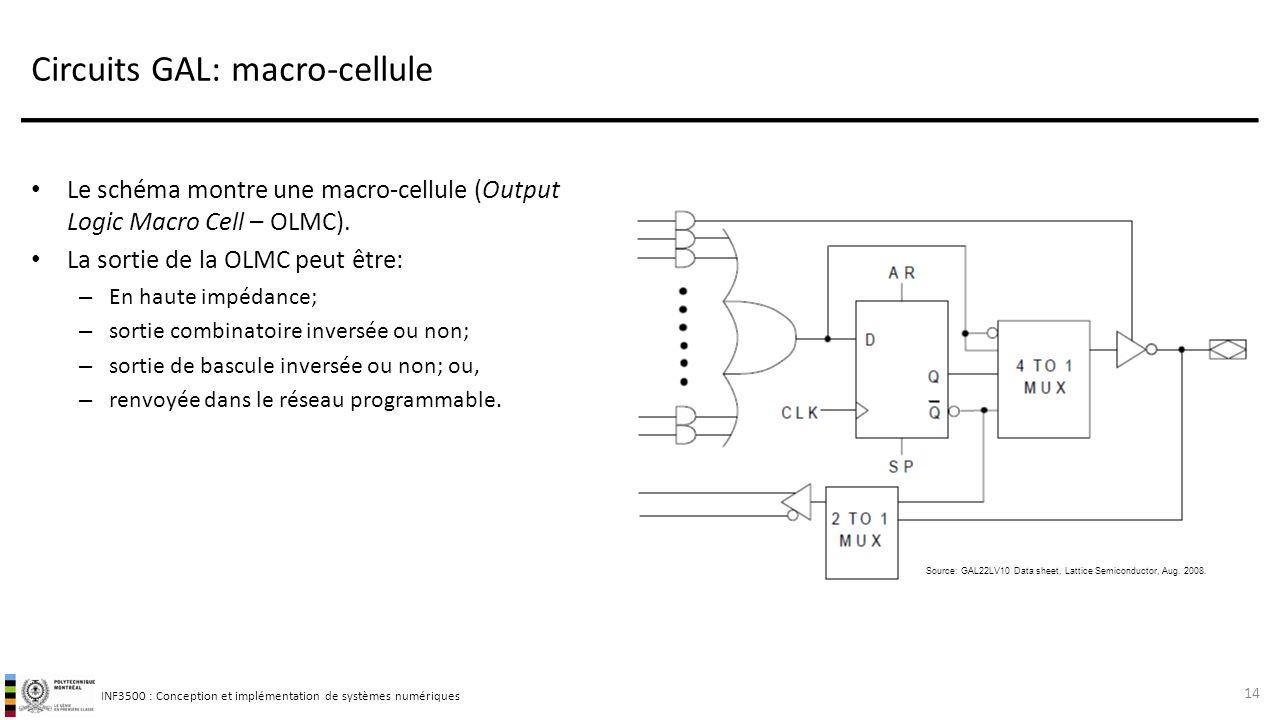 INF3500 : Conception et implémentation de systèmes numériques Circuits GAL: macro-cellule Le schéma montre une macro-cellule (Output Logic Macro Cell