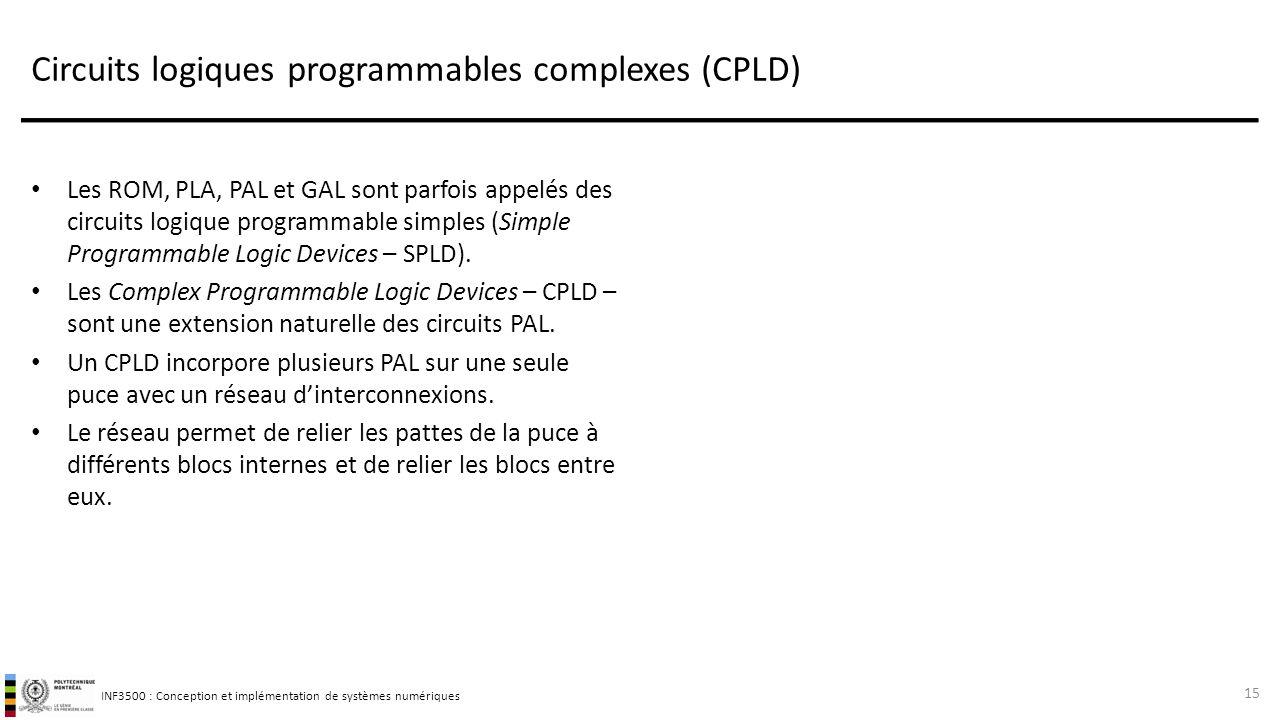 INF3500 : Conception et implémentation de systèmes numériques Circuits logiques programmables complexes (CPLD) Les ROM, PLA, PAL et GAL sont parfois a