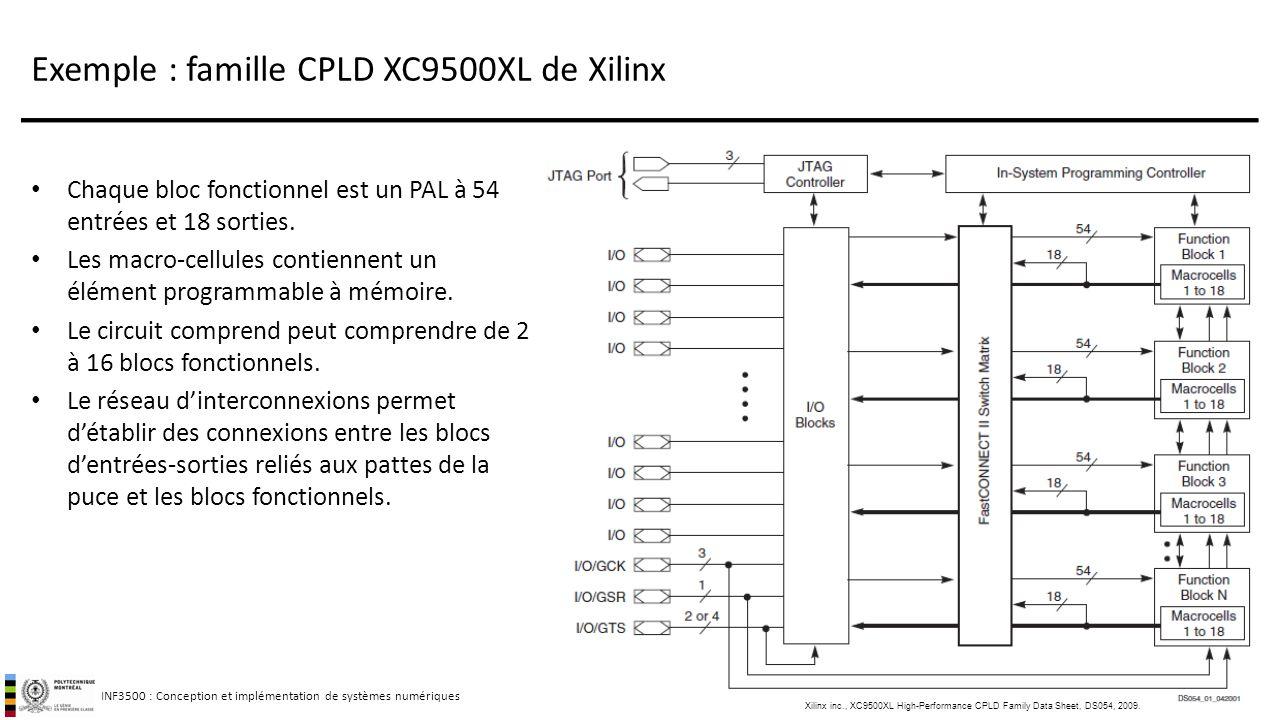 INF3500 : Conception et implémentation de systèmes numériques Exemple : famille CPLD XC9500XL de Xilinx Chaque bloc fonctionnel est un PAL à 54 entrée