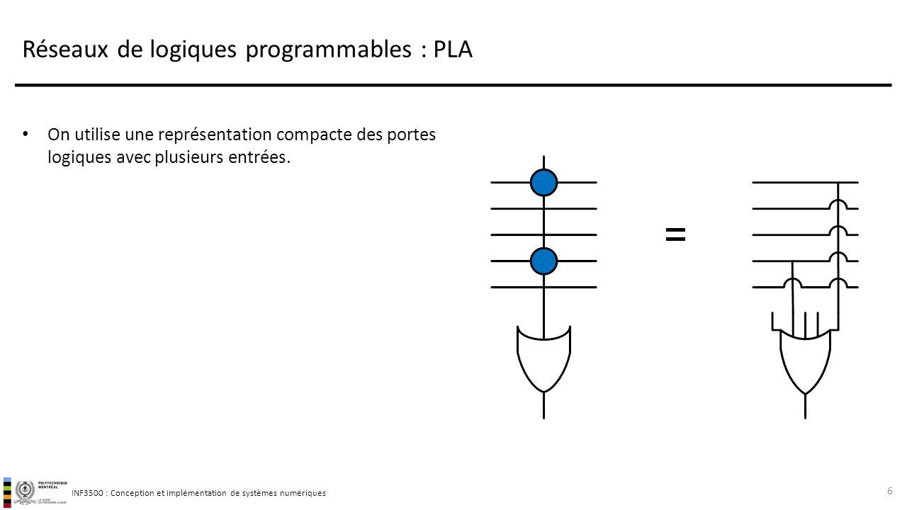 INF3500 : Conception et implémentation de systèmes numériques Réseaux de logiques programmables : PLA On utilise une représentation compacte des porte