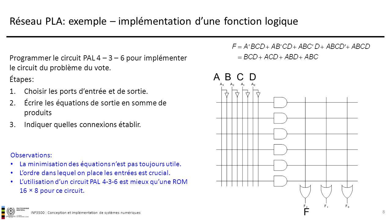 INF3500 : Conception et implémentation de systèmes numériques Réseau PLA: exemple – implémentation d'une fonction logique Programmer le circuit PAL 4