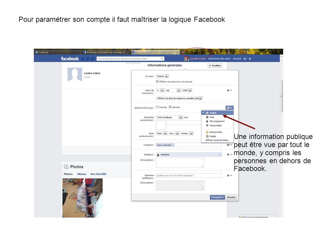 Une information publique peut être vue par tout le monde, y compris les personnes en dehors de Facebook. Pour paramétrer son compte il faut maîtriser