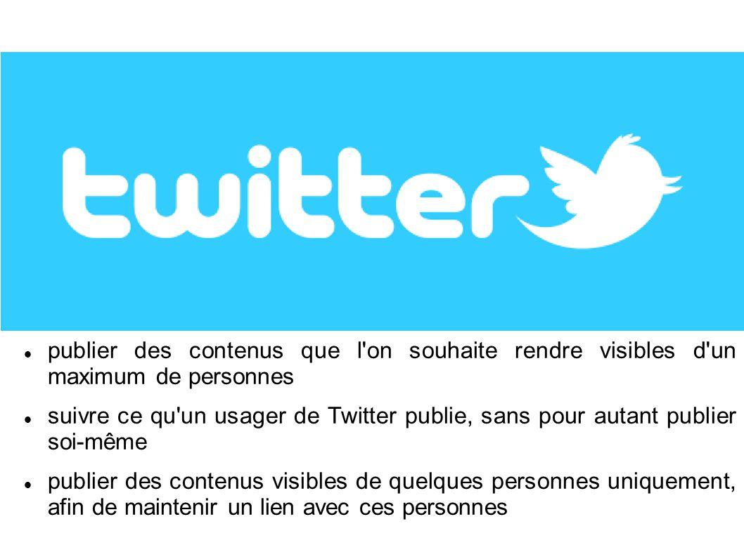 publier des contenus que l'on souhaite rendre visibles d'un maximum de personnes suivre ce qu'un usager de Twitter publie, sans pour autant publier so
