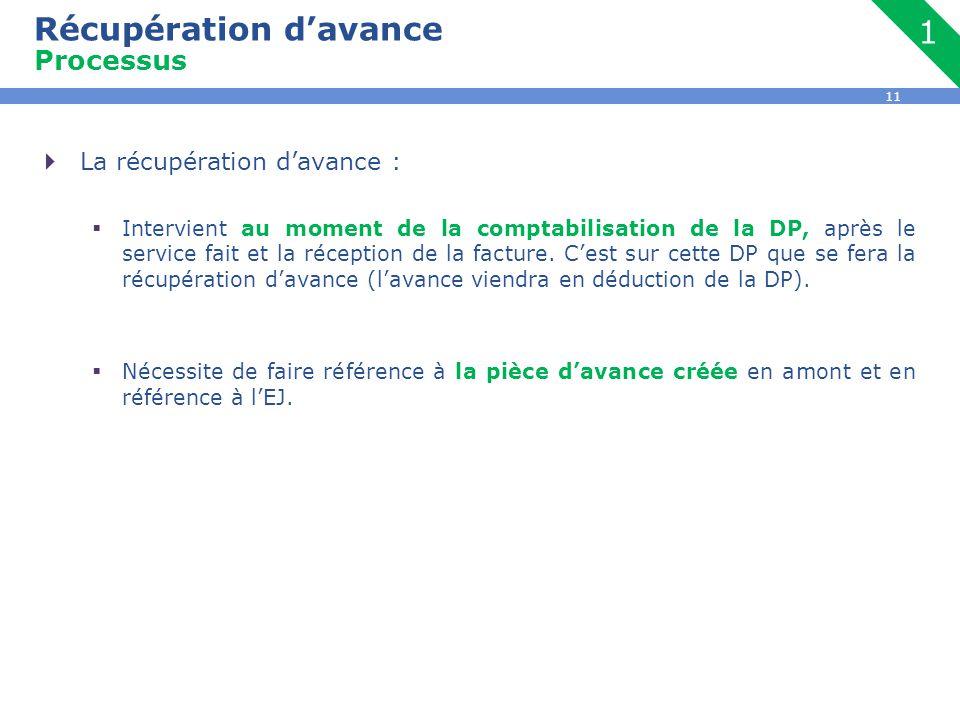 11  La récupération d'avance :  Intervient au moment de la comptabilisation de la DP, après le service fait et la réception de la facture. C'est sur