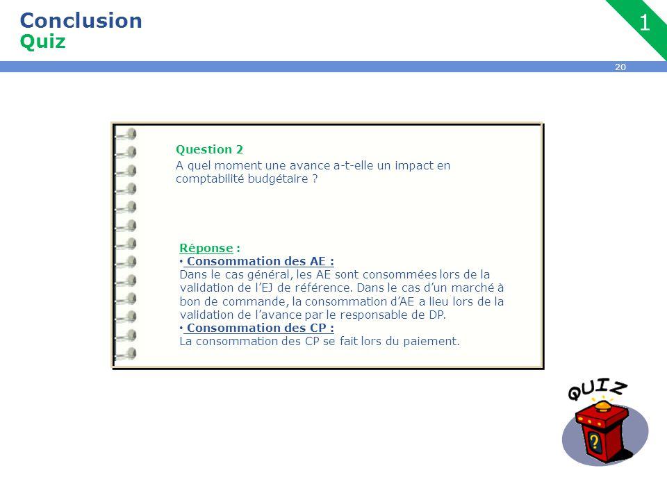 20 Conclusion Quiz Question 2 A quel moment une avance a-t-elle un impact en comptabilité budgétaire ? Réponse : Consommation des AE : Dans le cas gén