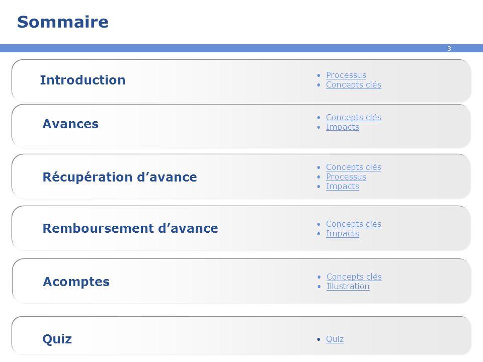 3 Sommaire Acomptes Introduction Concepts clés Illustration Processus Concepts clés Avances Concepts clés Impacts Quiz Récupération d'avance Concepts