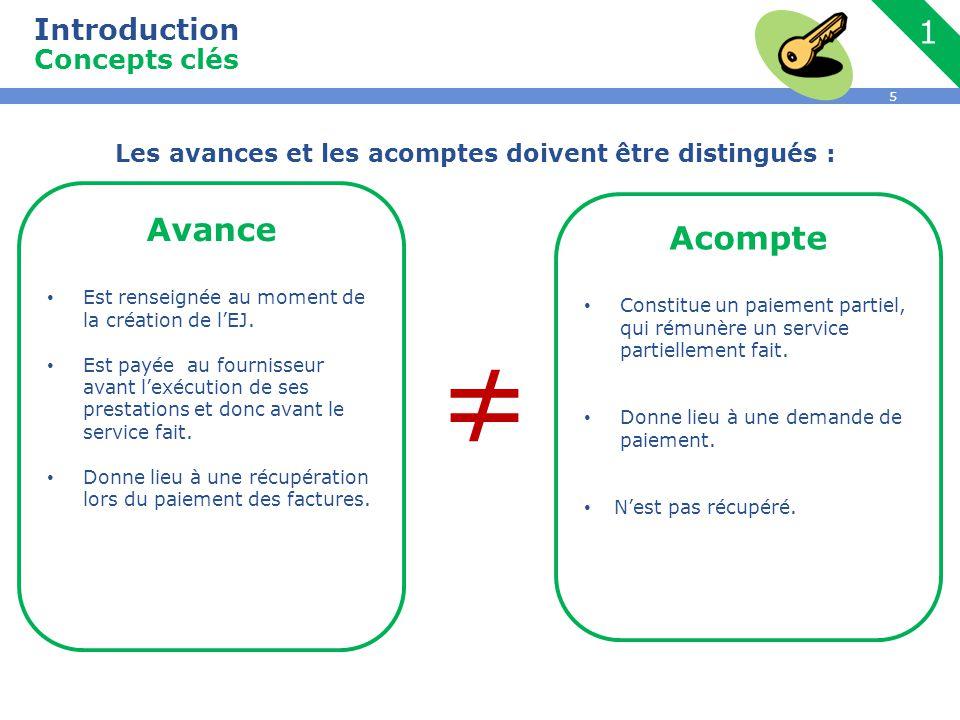 5 Les avances et les acomptes doivent être distingués : Introduction Concepts clés 1 Avance Est renseignée au moment de la création de l'EJ. Est payée
