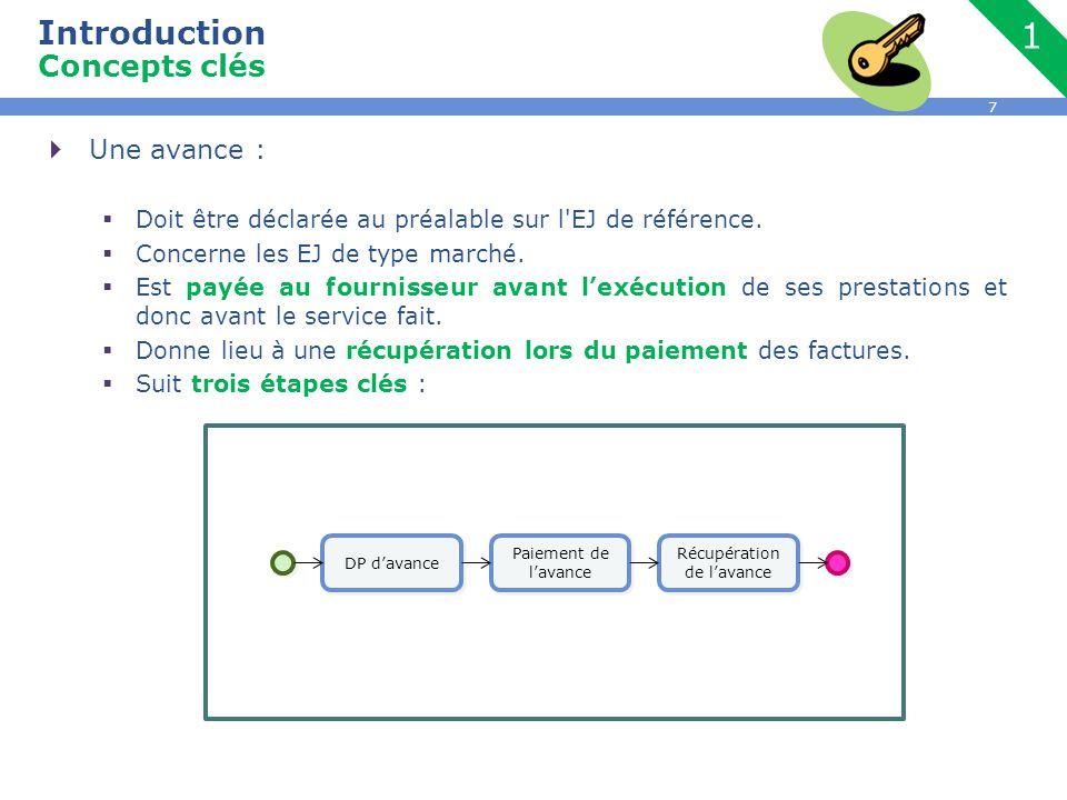 7  Une avance :  Doit être déclarée au préalable sur l'EJ de référence.  Concerne les EJ de type marché.  Est payée au fournisseur avant l'exécuti