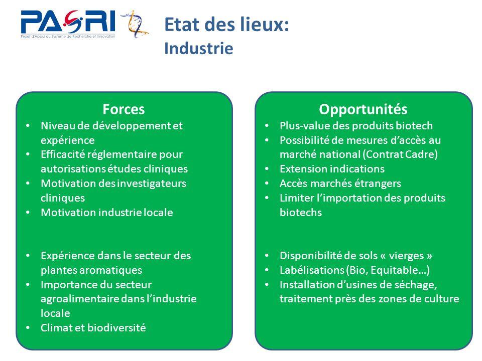 12 Etat des lieux: Industrie Forces Niveau de développement et expérience Efficacité réglementaire pour autorisations études cliniques Motivation des