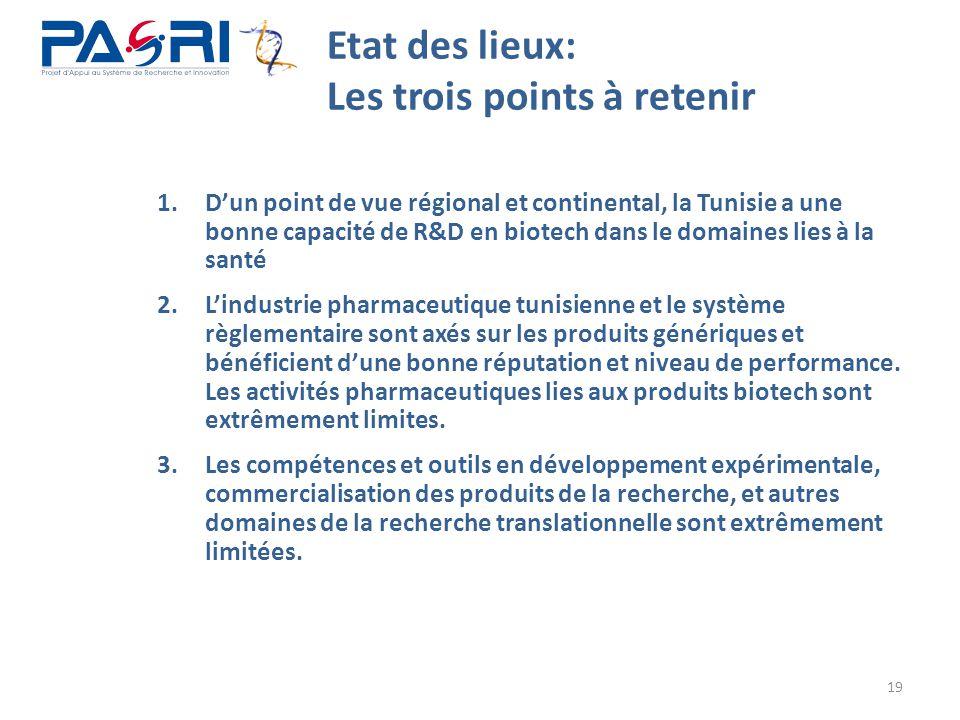19 Etat des lieux: Les trois points à retenir 1.D'un point de vue régional et continental, la Tunisie a une bonne capacité de R&D en biotech dans le d