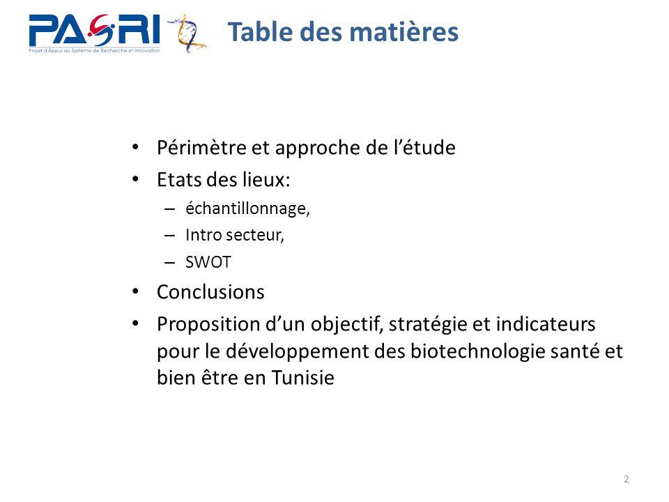 Périmètre et approche de l'étude Etats des lieux: – échantillonnage, – Intro secteur, – SWOT Conclusions Proposition d'un objectif, stratégie et indic