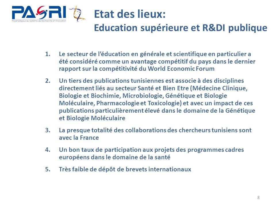 8 1.Le secteur de l'éducation en générale et scientifique en particulier a été considéré comme un avantage compétitif du pays dans le dernier rapport