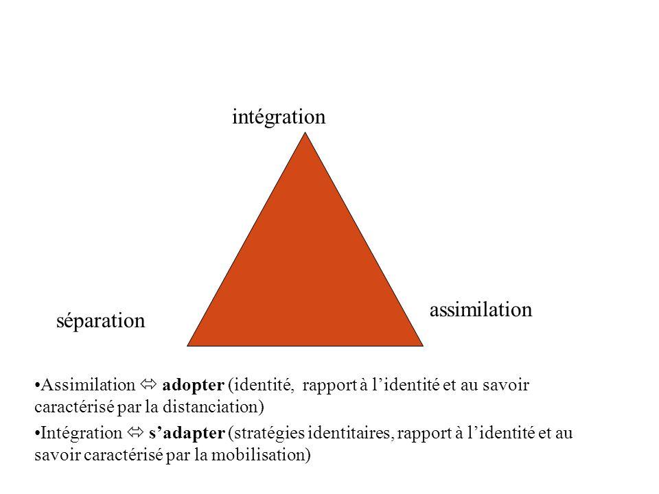 Comment l'école (ou d'autres institutions sociales (les services sociaux ou psychologiques) peut-elle gérer la diversité culturelle?) Trois positions: