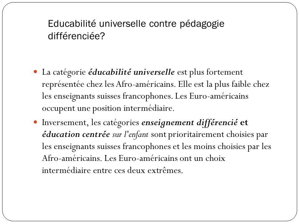 Catégorisation des énoncés constitutifs des ethnothéories des enseignants Éducation centrée sur l'enfant Enseignement différencié Éducabilité universe