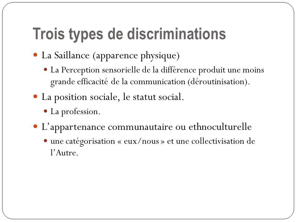 Stéréotypes, représentations sociales et appartenance cultuelle L'analyse de cas effectuée à distance s'inspire d'une série de travaux de recherche in