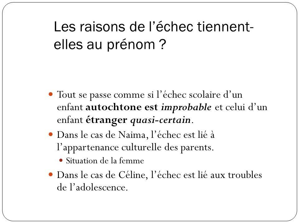 La saillance Étude de Castel et Lacassagne (1993) : On demande à des sujets d'écrire une lettre de refus de candidature à une personne ayant postulé à