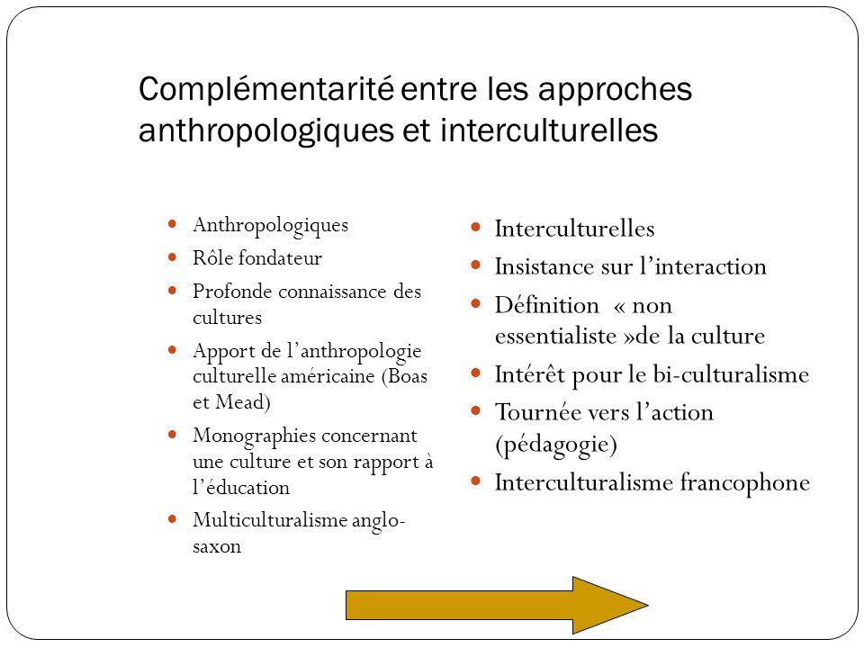 L'anthropologie culturelle Franz Boas (1858-1942): L'environnement culturel est plus important que l'hérédité dans l'explication de la différenciation