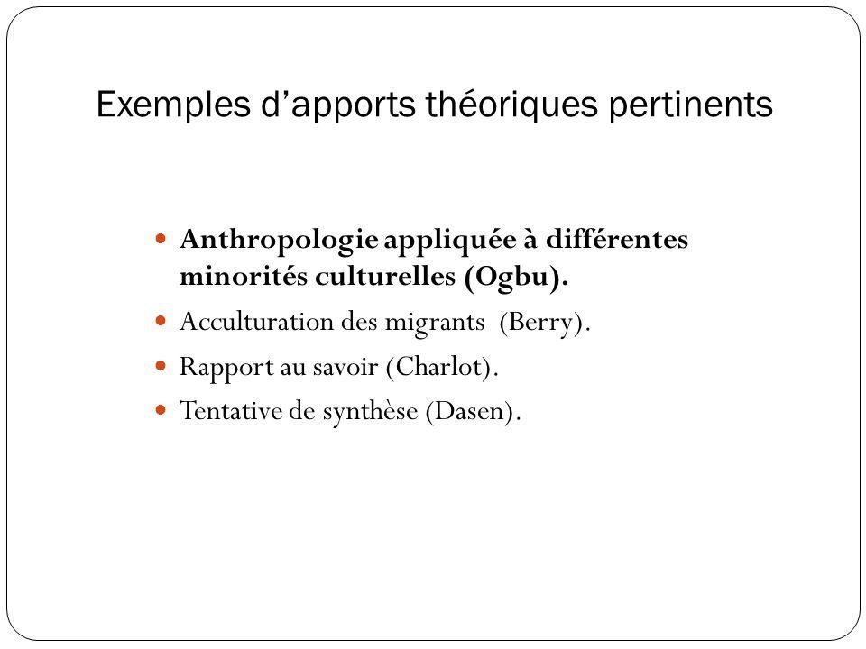 Exemples d'apports théoriques pertinents Anthropologie appliquée à différentes minorités culturelles (Ogbu).