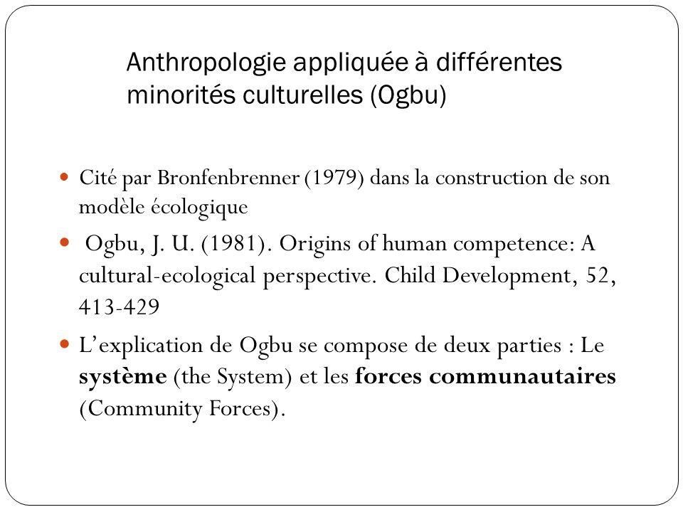 Anthropologie appliquée à différentes minorités culturelles (Ogbu) Cité par Bronfenbrenner (1979) dans la construction de son modèle écologique Ogbu, J.