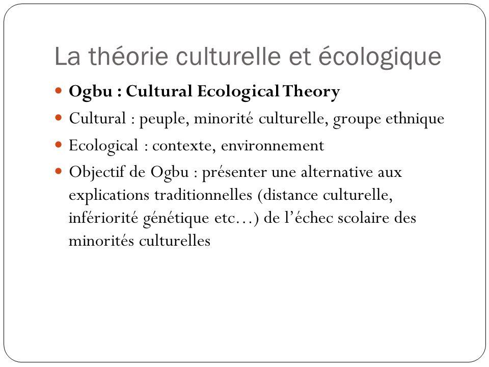 Anthropologie appliquée à différentes minorités culturelles (Ogbu) Cité par Bronfenbrenner (1979) dans la construction de son modèle écologique Ogbu,