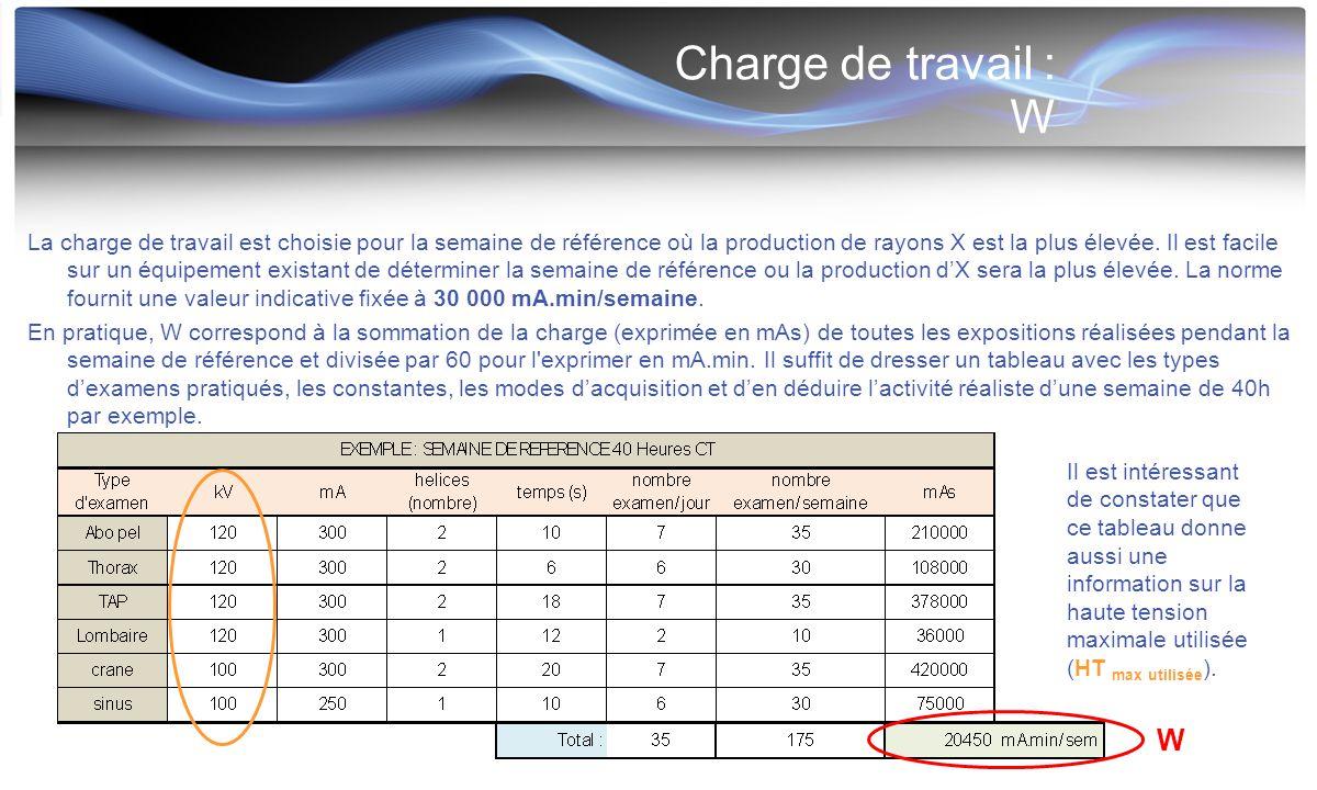 Charge de travail : W La charge de travail est choisie pour la semaine de référence où la production de rayons X est la plus élevée. Il est facile sur