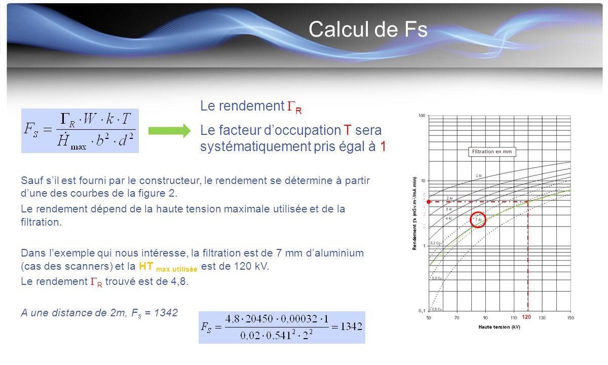Calcul de Fs Sauf s'il est fourni par le constructeur, le rendement se détermine à partir d'une des courbes de la figure 2. Le rendement dépend de la