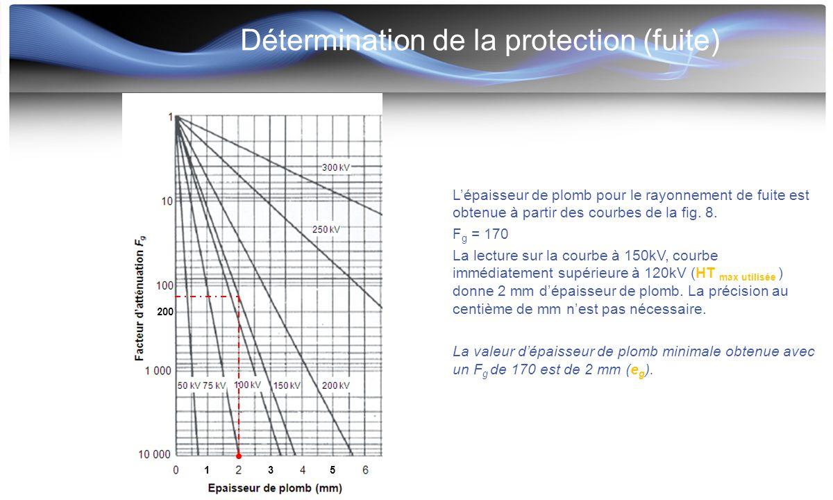 Détermination de la protection (fuite) L'épaisseur de plomb pour le rayonnement de fuite est obtenue à partir des courbes de la fig. 8. F g = 170 La l