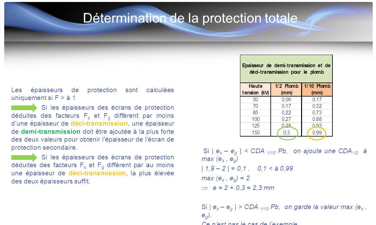 Détermination de la protection totale Les épaisseurs de protection sont calculées uniquement si F > à 1 Si les épaisseurs des écrans de protection déd