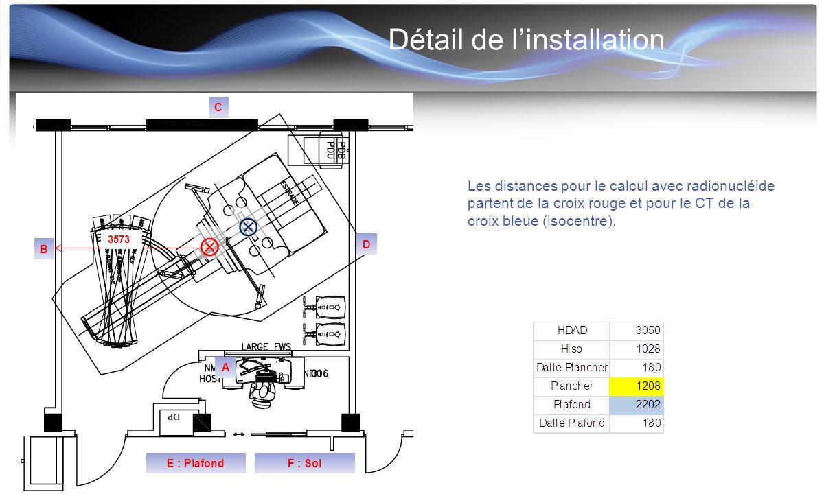 Détail de l'installation B D C A F : SolE : Plafond 3573   Les distances pour le calcul avec radionucléide partent de la croix rouge et pour le CT d
