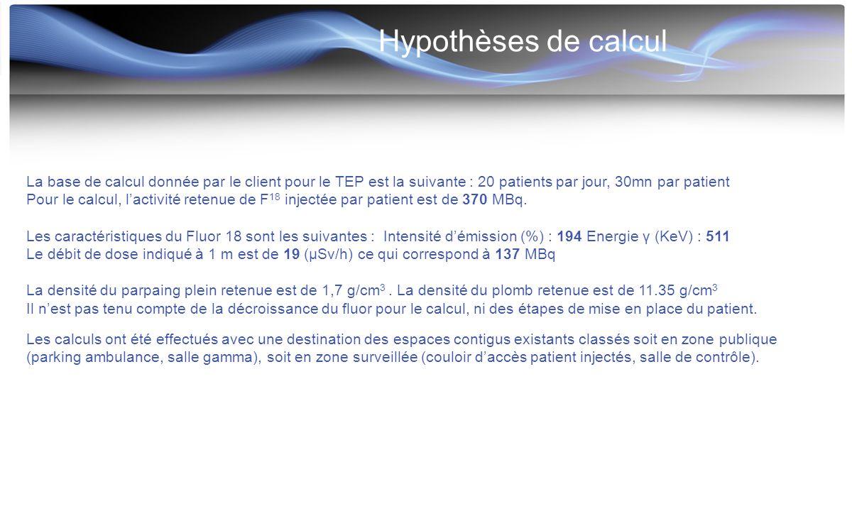Hypothèses de calcul La base de calcul donnée par le client pour le TEP est la suivante : 20 patients par jour, 30mn par patient Pour le calcul, l'act