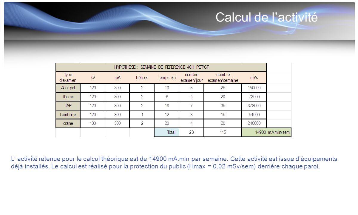 Calcul de l'activité L' activité retenue pour le calcul théorique est de 14900 mA.min par semaine. Cette activité est issue d'équipements déjà install