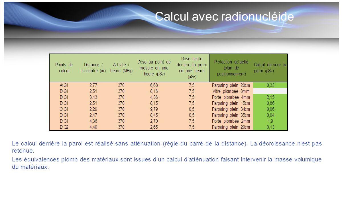 Calcul avec radionucléide Le calcul derrière la paroi est réalisé sans atténuation (règle du carré de la distance). La décroissance n'est pas retenue.