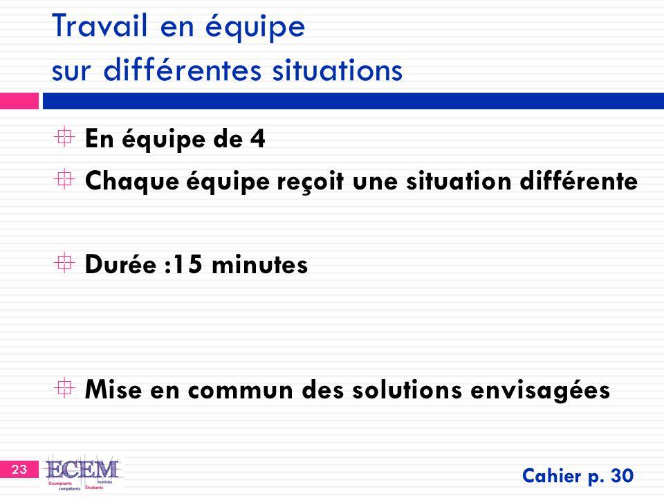 23 Travail en équipe sur différentes situations  En équipe de 4  Chaque équipe reçoit une situation différente  Durée :15 minutes  Mise en commun