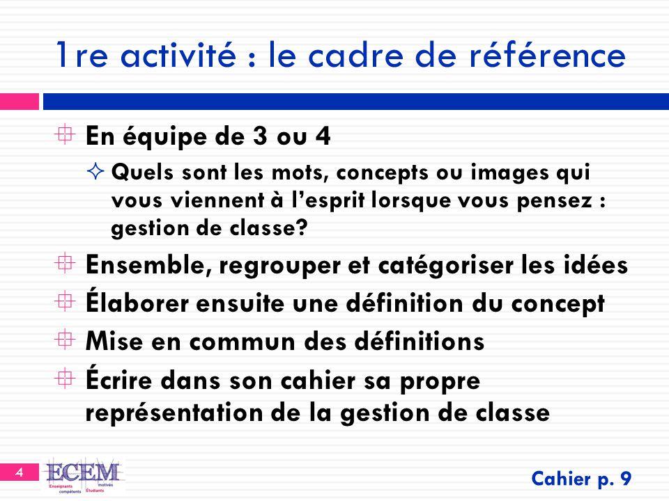 4 1re activité : le cadre de référence  En équipe de 3 ou 4  Quels sont les mots, concepts ou images qui vous viennent à l'esprit lorsque vous pense