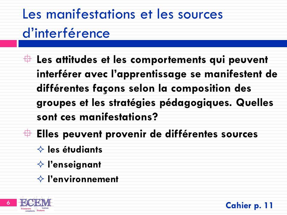 6 Les manifestations et les sources d'interférence  Les attitudes et les comportements qui peuvent interférer avec l'apprentissage se manifestent de