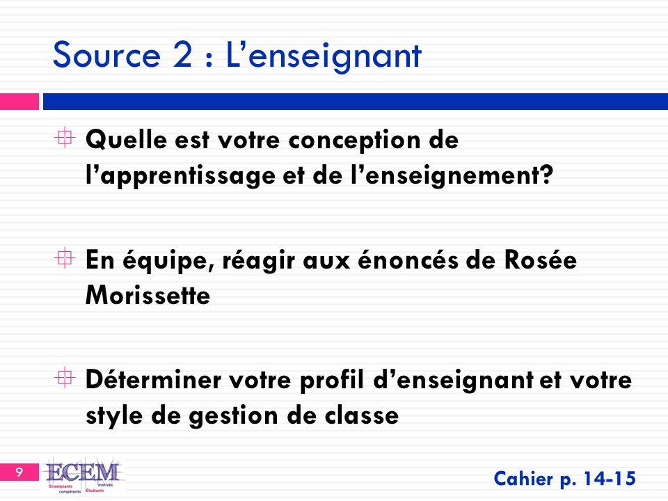 9 Source 2 : L'enseignant  Quelle est votre conception de l'apprentissage et de l'enseignement?  En équipe, réagir aux énoncés de Rosée Morissette 
