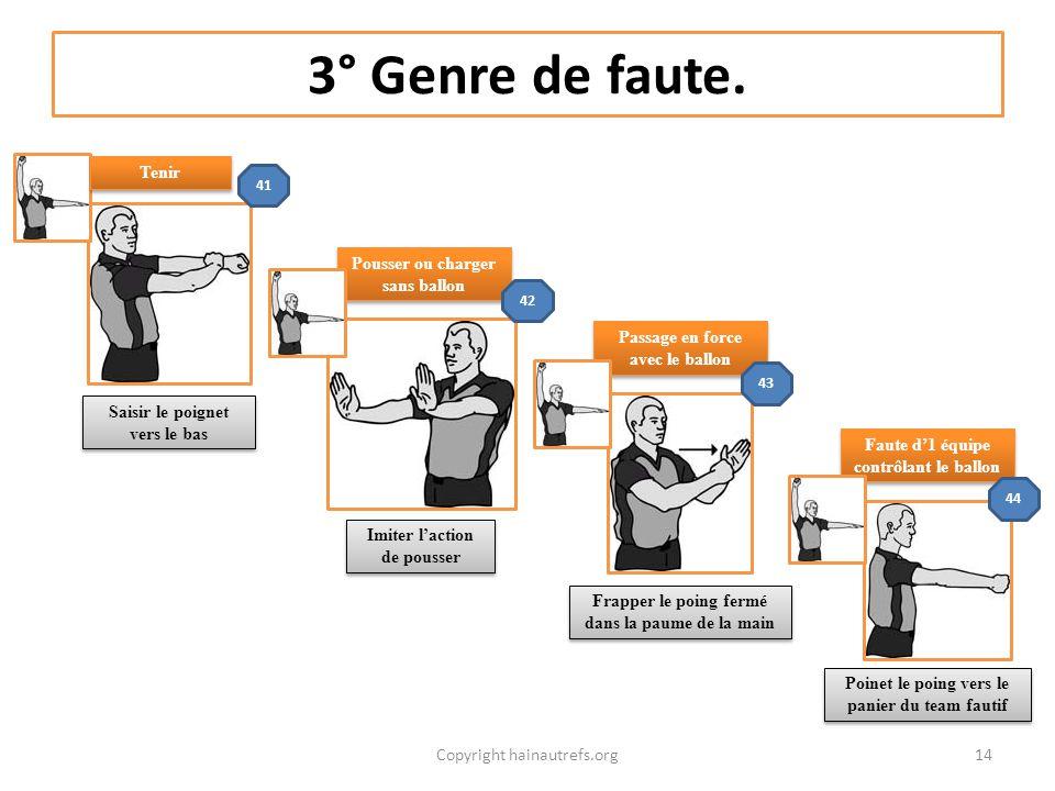 2° Type de faute 13Copyright hainautrefs.org Usage illégal des mains Frapper le poignet de la main Obstruction (attaque ou défense) Obstruction (attaq