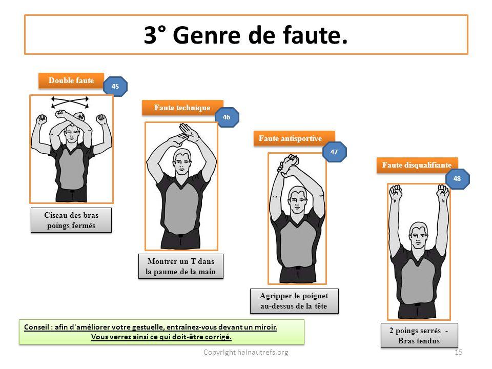 3° Genre de faute. 14Copyright hainautrefs.org Tenir Saisir le poignet vers le bas 41 Pousser ou charger sans ballon 42 Imiter l'action de pousser Pas